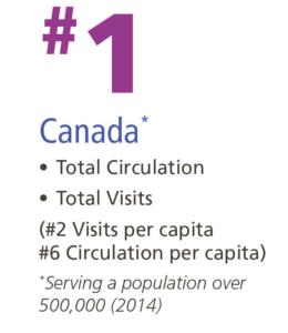 number-1-canada